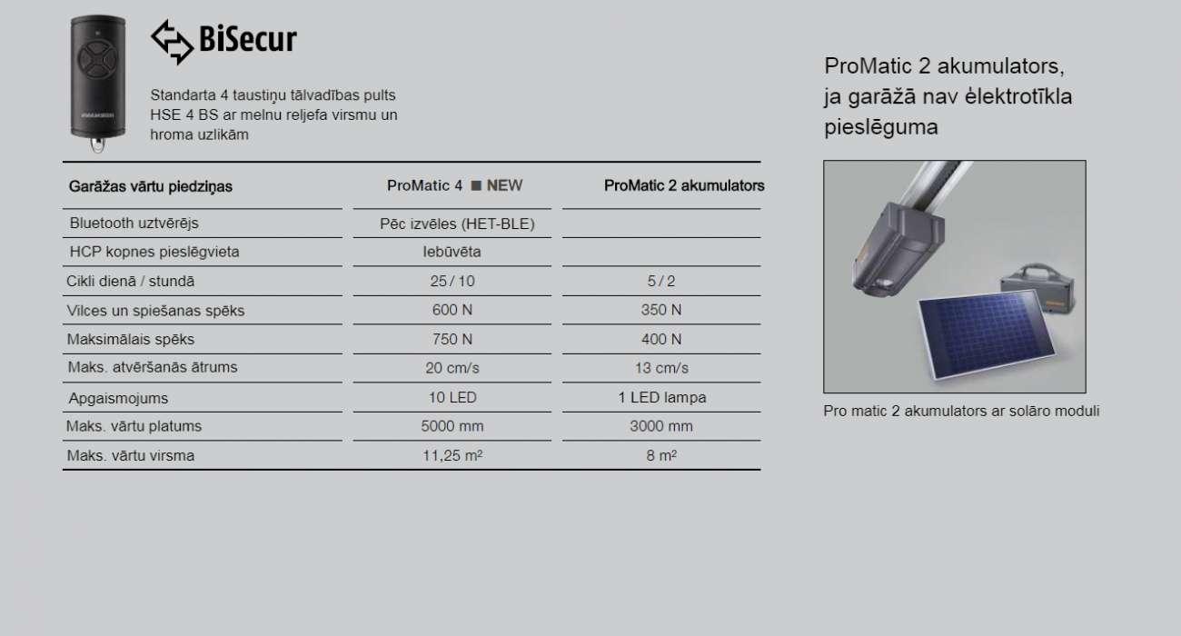 ProMatic 4 Specifikacija